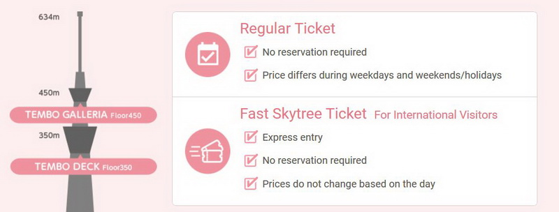 skytree levels in tokyo and ticket info